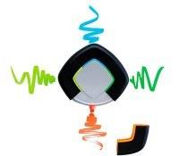 Rotuladores Personalizados - Regalos Publicidad