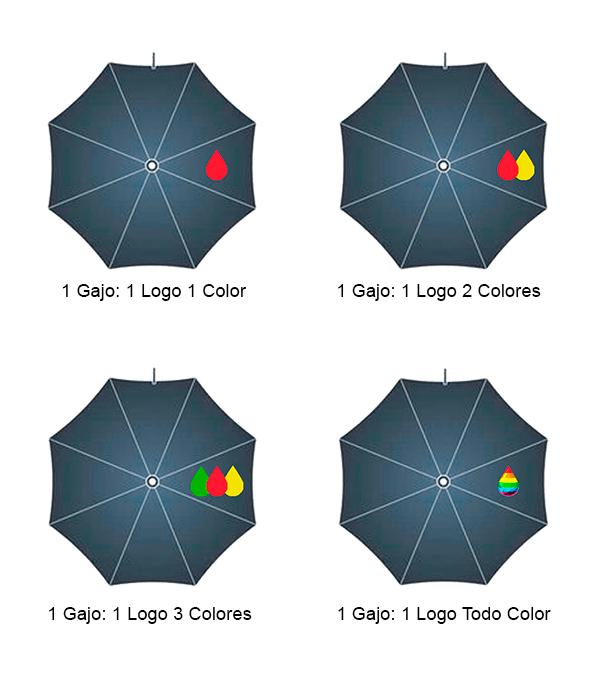 Marcaje del Paraguas a 1 Gajo